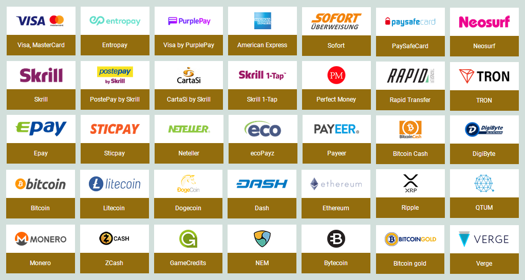Melbet App Payments
